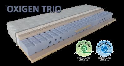 Oxigen Trio thumbnail