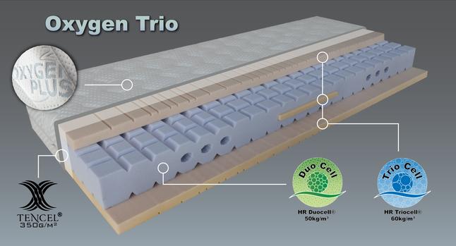 Oxygen Trio