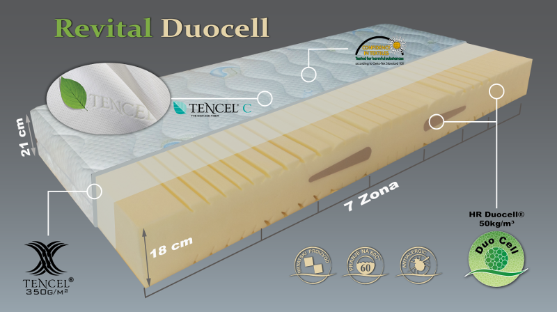 Revital Duocell 1